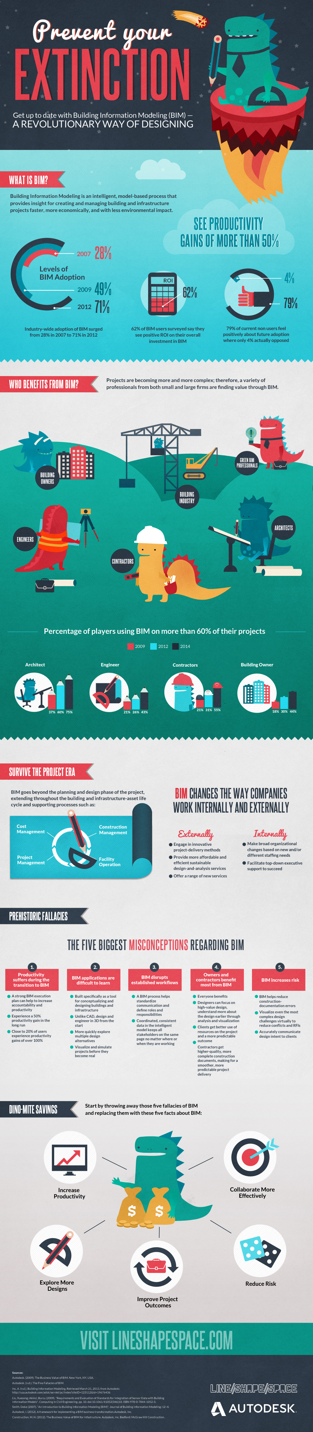 Building-Information-Modeling-Infographic-LineShapeSpace