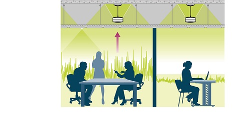 Installation of sound masking manages the ambient noise level in a partitioned office, increasing speech privacy while maintaining the flexibility of floor-to-ceiling partitions. Credit: © Acoustic Comfort UK